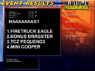 Firetruck hit my back and went flying. Then the results showed same time for everyone when i WAS FIRST PLACE!!